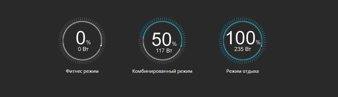 airwheel 5 ( device-nice.ru)